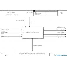"""Моделирование предметной области """"Прокладка нового трамвайного маршрута"""" IDEF0, IDEF3"""
